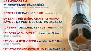 Budějovický T1 maraton 2021 - Výstaviště České Budějovice