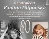 Pavlína Filipovská 80